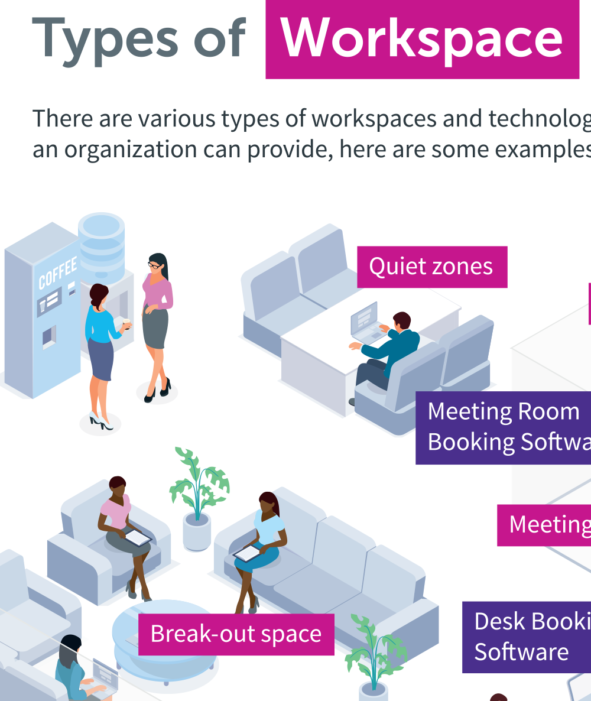 Workspaces vs Workplaces infographic